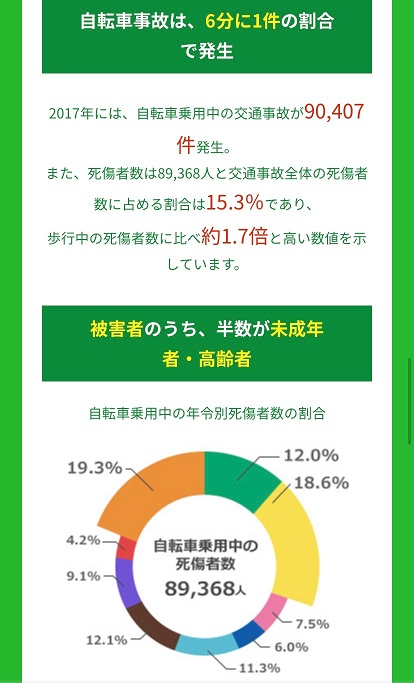 楽天損害保険株式会